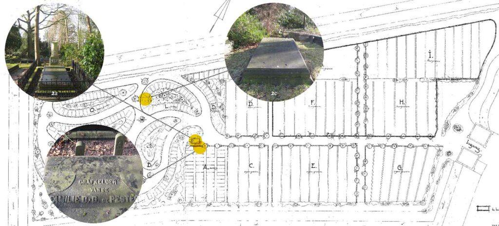 Plattegrond - Oude Algemene Begraafplaats Zeist, graven van De Pesters